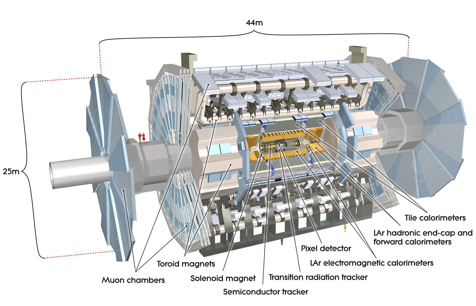 atlas_detector